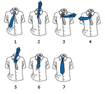 Как заваязать галстук пошаговая схема.